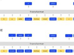 详解百度ERNIE进化史及典型应用场景