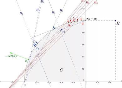浅谈变分不等式与凸优化