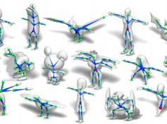 操纵加鲁鲁兽的机会来了,SIGGRAPH论文提出RigNet帮动画师做骨架绑定