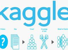Kaggle CTO Ben Hamner :机器学习的八个步骤