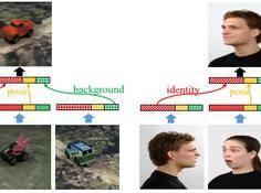 ICLR 2021 | Group-Supervised Learning: 通过可控的解耦表征学习模拟人脑想象力