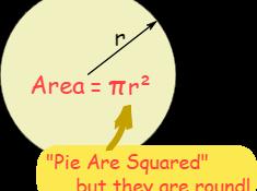 不用微积分,如何计算圆面积