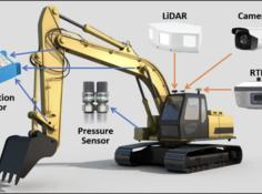 百度全新无人挖掘机作业系统登上国际权威期刊《Science Robotics》