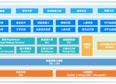 腾讯云发布国内首个云原生智能数据湖产品图谱,构建一体化数据湖服务