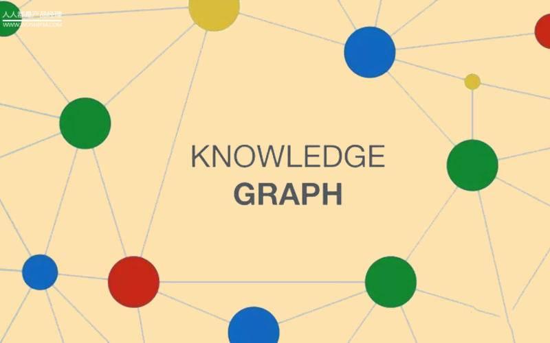 67 亿美金搞个图,创建知识图谱的成本有多高你知道吗?