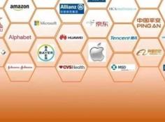 2019年全球500强企业中44家与医疗相关,这些顶尖企业在如何连接医疗?