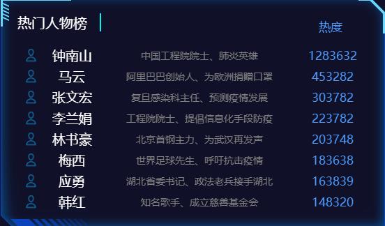 说明: QQ图片20200323133818