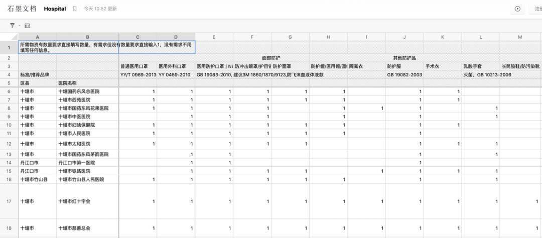 新冠病毒防疫信息开放平台,GitHub 5.3K Star的wuhan2020-Yoki's