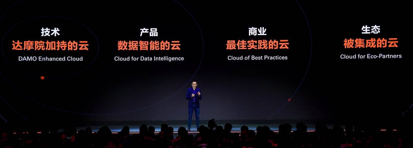 "Macintosh HD:Users:zhangxiaoxi:Documents:2019北京峰会:传播物料:<mark data-type=institutions data-id=0a91a1fd-e106-42ac-9554-f0e27b6e3d87>阿里云</mark>智能总裁张建锋首次对外阐述了<mark data-type=institutions data-id=0a91a1fd-e106-42ac-9554-f0e27b6e3d87>阿里云</mark>战略加速的""四级火箭"":达摩院加持的云、数据智能的云、最佳实践的云和被集成的云.jpg"