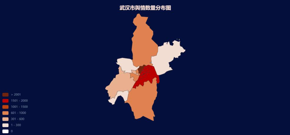 说明: 武汉市舆情数量分布图