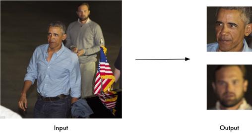 基于Python的开源人脸识别库:离线识别率高达99.38%